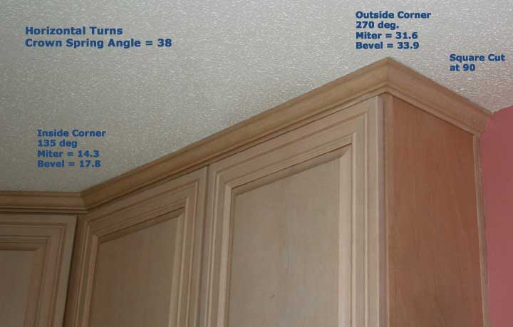 Installing crown molding on kitchen cabinets for Attaching crown moulding kitchen cabinets